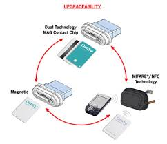 advance rfid technology features