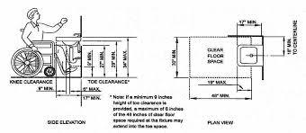 kitchen island clearance kitchen island dimensions with sink stunning superb kitchen island