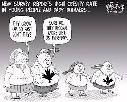 obesity in canada the health ezine