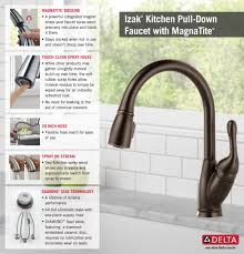 delta izak single handle pull down sprayer kitchen faucet in