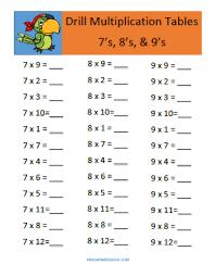11 Multiplication Table Aplus Homeschool Resource Blog Free Lesson Plan Math Ebooks