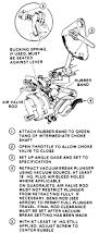 repair guides fuel system carburetor autozone com
