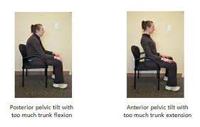 tilt table for back pain minimizing back pain by finding your neutral spine athletico