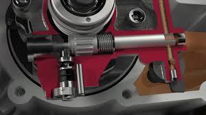 sistema de lubricación stihl oilomatic youtube
