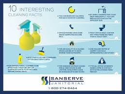 10 interesting cleaning facts sanserve company news sanserve
