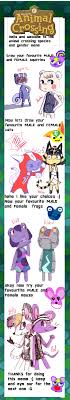 Animal Crossing Meme - animal crossing meme by static by soyothenerd on deviantart