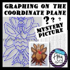 thanksgiving turkey mystery picture graphing on the coordinate plane