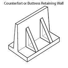retaining wall wikipedia