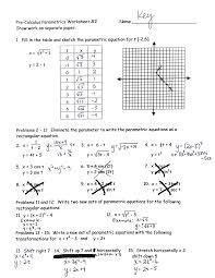 Calculus Optimization Word Problems Worksheet Dual Credit Precalculus