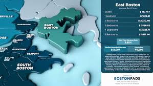 Average Rent For One Bedroom Apartment In Boston Average Rent For One Bedroom Apartment In Boston Xtreme Wheelz Com