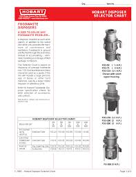 100 hobart mixer repair manual hobart 275448 80 quart