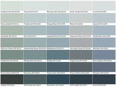 sherwin williams urban putty paint color urban putty