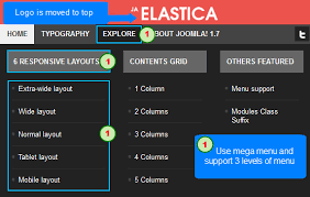 element layout template is not supported ja elastica free responsive joomla template documentation joomla