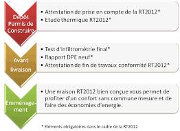 bureau etude thermique rt 2012 etude rt2012 au meilleur rapport qualité prix actergie