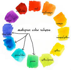 analogous color schemes what is it u0026 how to use it