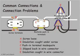 house wiring definition u2013 readingrat net