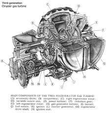 dudeworld 1962 chrysler turbine