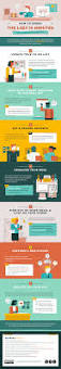 Organize Day How To Spend The Last 10 Minutes Of Your Work Day Infographic