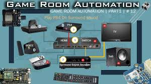 iot game room automation with alexa u0026 google home part 1