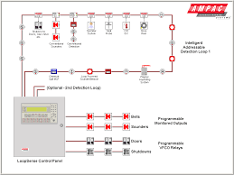 emejing fire alarm system wiring diagram ideas images for image