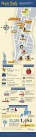 102 best ny trip images on pinterest travel places and new york new york city infographics by accorhotels