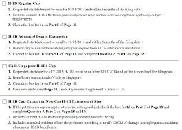 Employment Resume Template H 1b 2015 Form I 129 Checklist