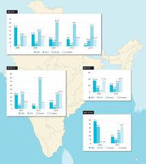 Mcg Floor Plan by Current Scenario Of Hepatitis B And Its Treatment In India