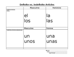 definite vs indefinite articles by el spanish y mi vida tpt