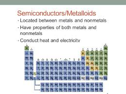 where are semiconductors on the periodic table semiconductors periodic table 659476 ilug cal info
