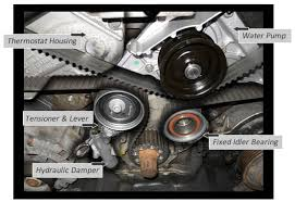 audi timing belt replacement related audi a4 timing belt replacement parts for 2 8l 30 valve