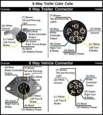 6 prong trailer wiring diagram wiring diagram and schematic