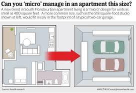 Average One Bedroom Apartment Size Micro Units Or Tiny Apartments Are Heading To Miami Miami Herald