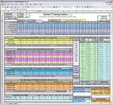 Workout Excel Spreadsheet Runner U0027s Projection Utilities U003csmall U003e And Other Cool Stuff U003c Small U003e