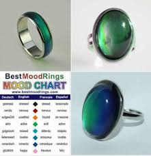 extraordinary mood bracelet colors meanings images design ideas