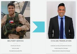 resume builder for military to civilian home design ideas related free resume examples military resume free military resume builder line please tell your veteran friends and service members that guideon active duty military and veteran resume builder
