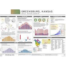 Kansas Joint Travel Regulations images Greensburg schools kiowa county schools aia top ten jpg
