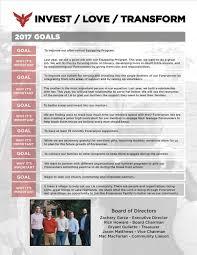 What Are Some Good Career Objectives The Forerunner Blog Forerunner Mentoring Program