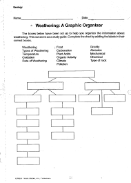 Geologic Time Scale Worksheet Weathering Erosion U0026 Deposition Lessons Tes Teach