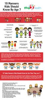 table manners for kids printable what s the best way to teach manners to children quora