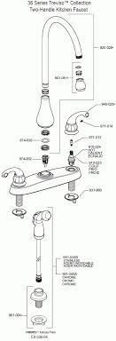 kitchen faucet parts diagram price pfister faucet parts diagram wiring diagram and fuse box