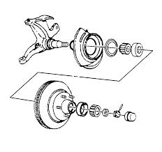 gmc jimmy questions front wheel bearings cargurus