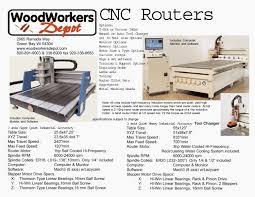 best black friday deals tools fox and friends home woodworker u0027s depot inc