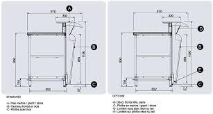 meuble cuisine dimension taille standard meuble cuisine dimension standard meuble de cuisine