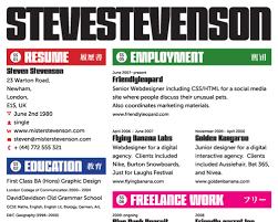 Graphic And Web Designer Resume