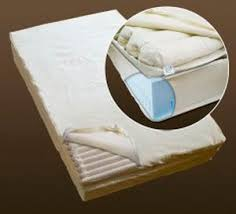 hospital bed mattress polyurethane multi layer tube metras