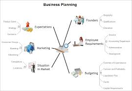 Business Floor Plan Software How To Collaborate Via Skype Online Collaboration Tool