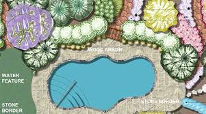 Backyard Planning Software by Top Landscape Design Software U0026 Apps Choose A Free Trial