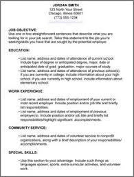 Resume Work Experience Examples For Students by Functional Resume Example Functional Resume Resume Examples And