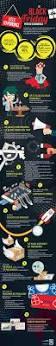655 thanksgiving black friday best projector deals black friday by the numbers infographic black friday