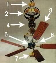 hton bay fan motor replacement fan troubleshooting fan man lighting